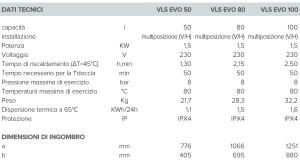 tabella velis 1